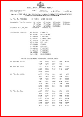 Kerala Lottery Result 21.04.2018 Karunya Lottery Results KR-342 Official PDF keralalotteriesresults.in-page-001