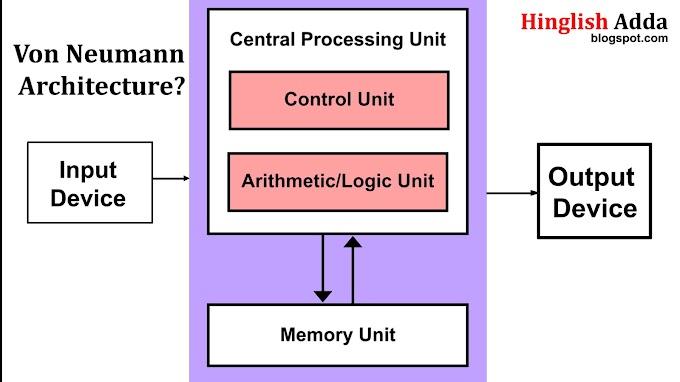 Von Neumann Architecture | Computer Science | BCA Course | IGNOU