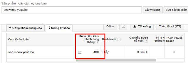 Tìm từ khóa seo video youtube