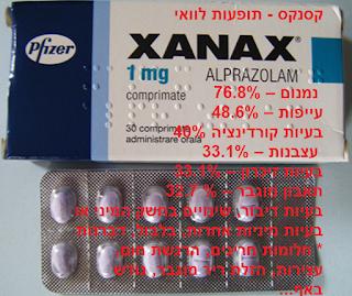קסנקס (xanax (alprazolam  - תופעות לוואי
