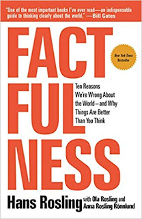 Libro de datos Factfulness de Hans Rosling