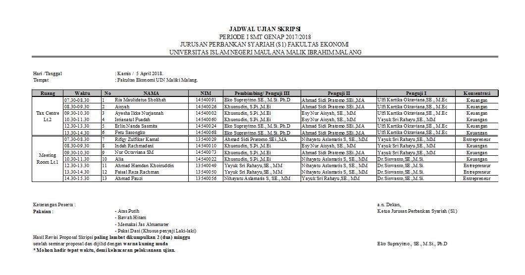 Perbankan Syariah Uin Malang Jadwal Ujian Skripsi Periode I