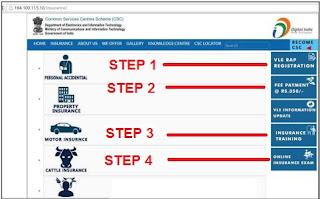 CSC_RAP_Registration_Process