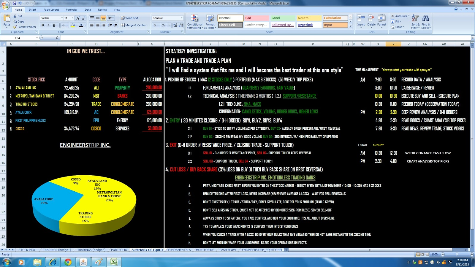 Philippine Stock Market Trading Online Diary