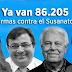 La militancia del PSOE a menos de 7.500 firmas para tumbar a la Gestora del Susanato