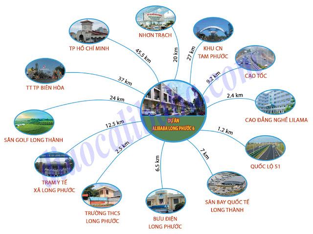 Tiện Ích Dự Án Alibaba Long Phước 6