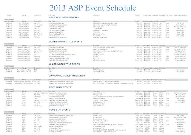 Calendario de la ASP para el 2013