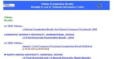 CHSE odisha +2 result 2019