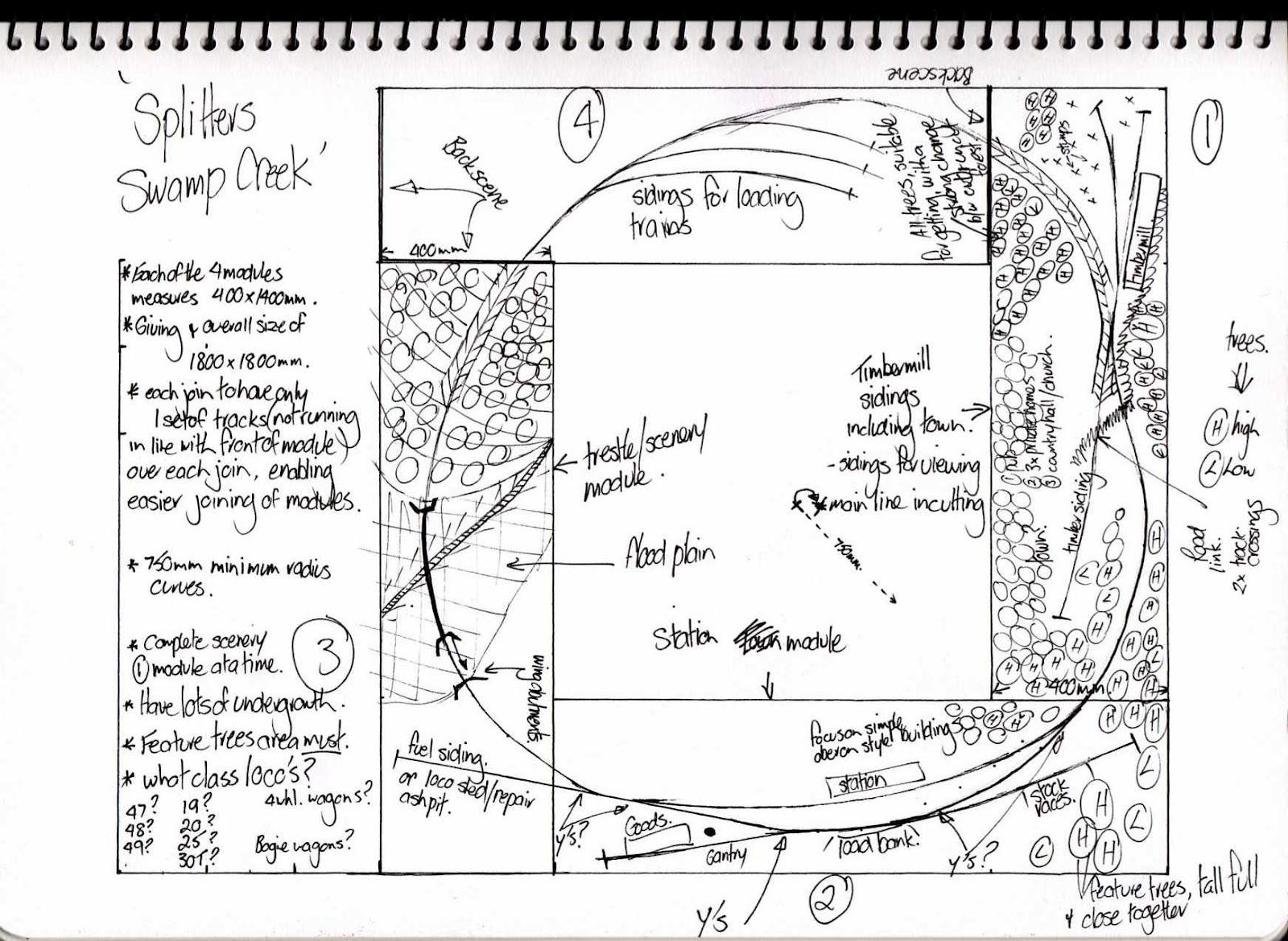 Splitters Swamp Creek Ssc Layout Track Plan So Far
