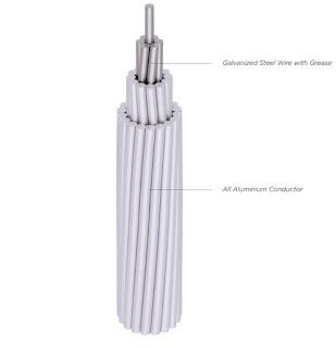 Gambar-Kabel-Listrik-ACSR