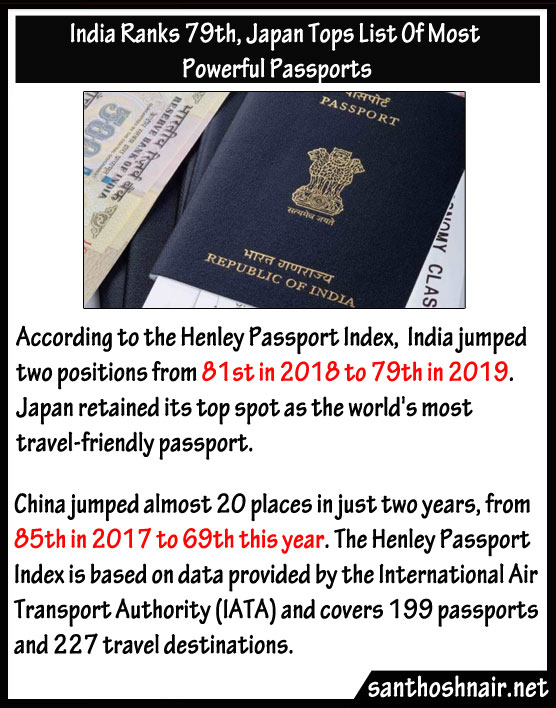 India ranks 79th, Japan tops list of most powerful passports