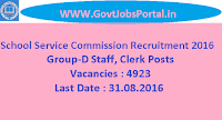 School Service Commission Recruitment 2016