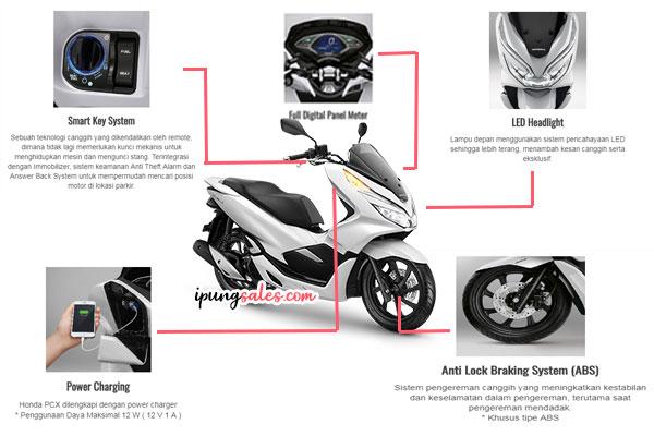 Fitur-spesifikasi-Honda-PCX-150