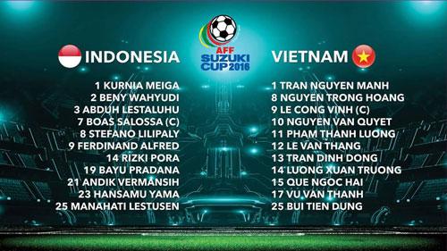 Trực tiếp bán kết AFF Cup 2016: Indonesia 2 - 1 Việt Nam