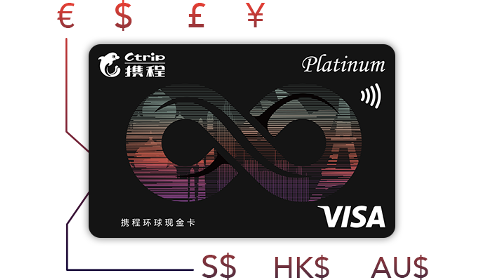 Carte Visa de Ctrip
