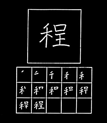 kanji degree