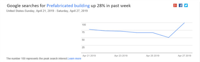 Google searches up for prefabricated buildings