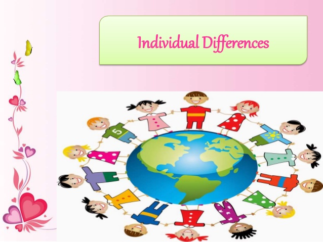 Role of Heredity and Environment in Personality Development