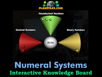 Numeral Systems Game