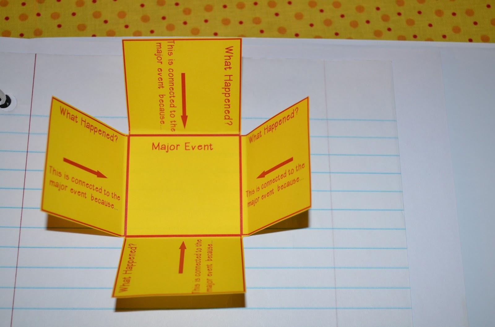 Literacy Amp Math Ideas Using Interactive Common Core