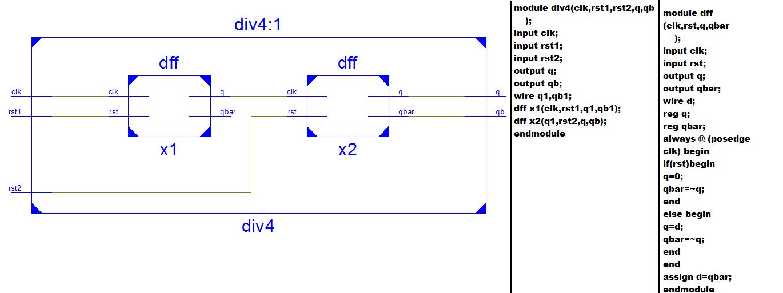 Vlsi Verilog : Frequency dividing circuit with minimum hardware