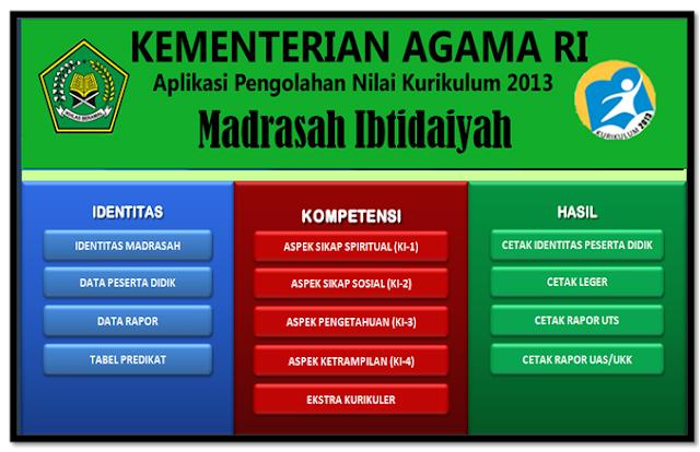 Aplikasi excel rapor kurikulum 2013 MI semester 1 dan 2