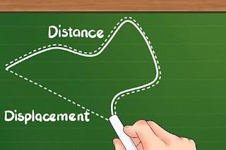pengertian jarak dan perpindahan,perbedaan jarak dan perpindahan pada gerak lurus,penjelasan perbedaan jarak dan perpindahan,menjelaskan perbedaan jarak dan perpindahan,