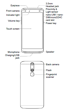 ZTE Axon mini Layout