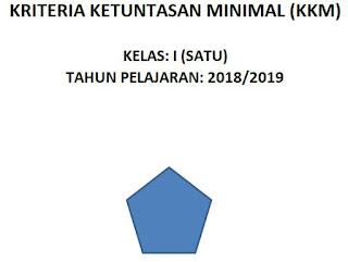 Cover atau Sampul, Jilid KKM, http://www.librarypendidikan.com/