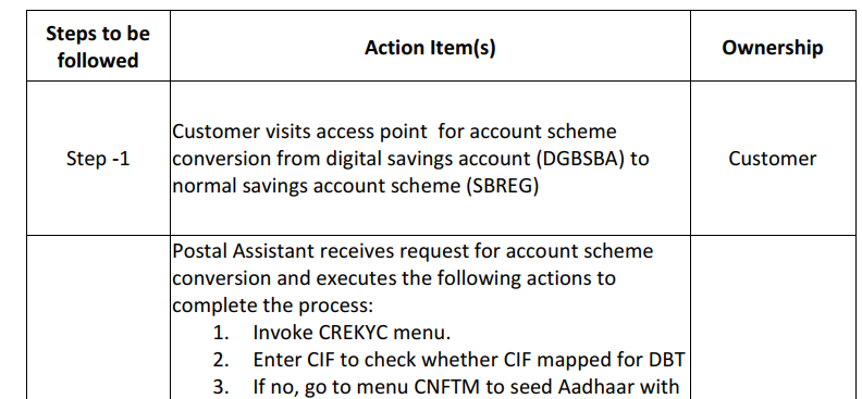 how to change scheme type in IPPB