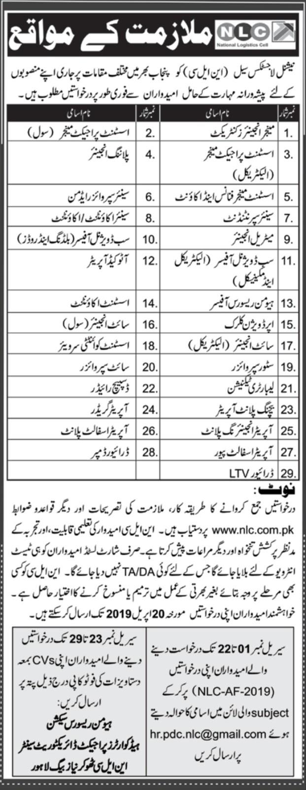 NLC Jobs April 2019 in Pakistan | Latest Advertisement