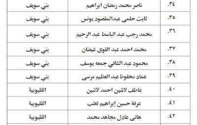 أسماء العمال الجدد الناجحين في مسابقة العمال - وزارة الأوقاف