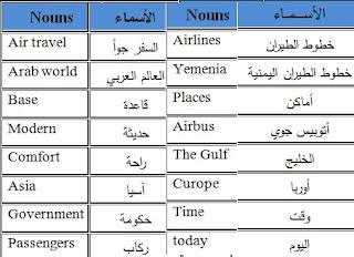 تلخيص الوحدة الثانية الدرس الاول انجليزي اول ثانوي اليمن
