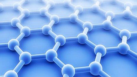 Moleculas de renio y grafeno