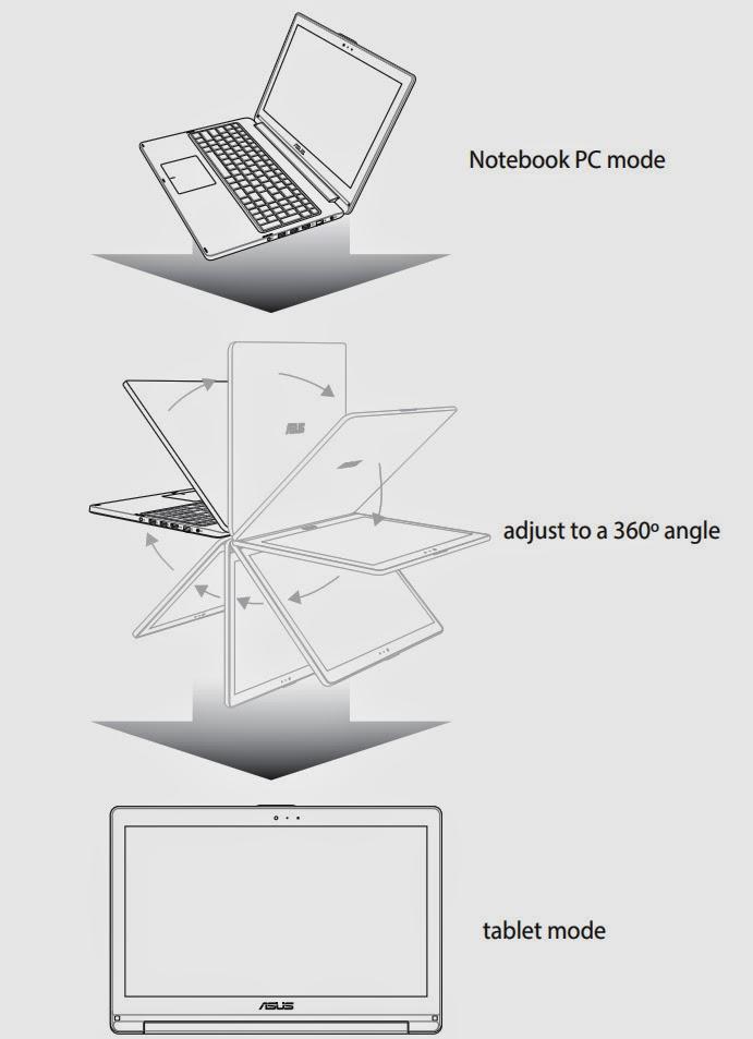 Laptop Rumors: Asus TP300L/TP300LD VivoBook