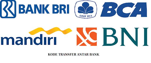 Kode Bank BNI, BNI Syariah Serta 140 Kode Bank Lainnya