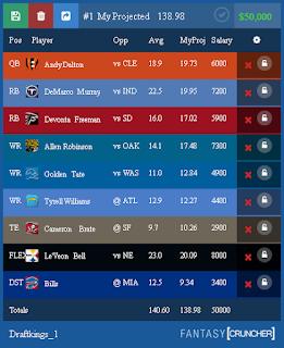 DraftKings NFL DFS Week 7