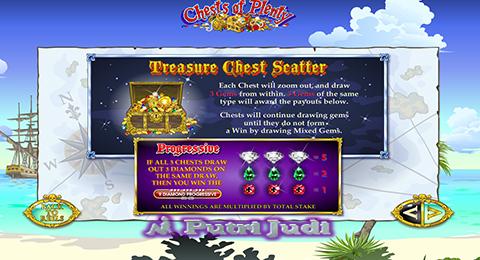 Putri Judi: Aturan main Judi Slot Online