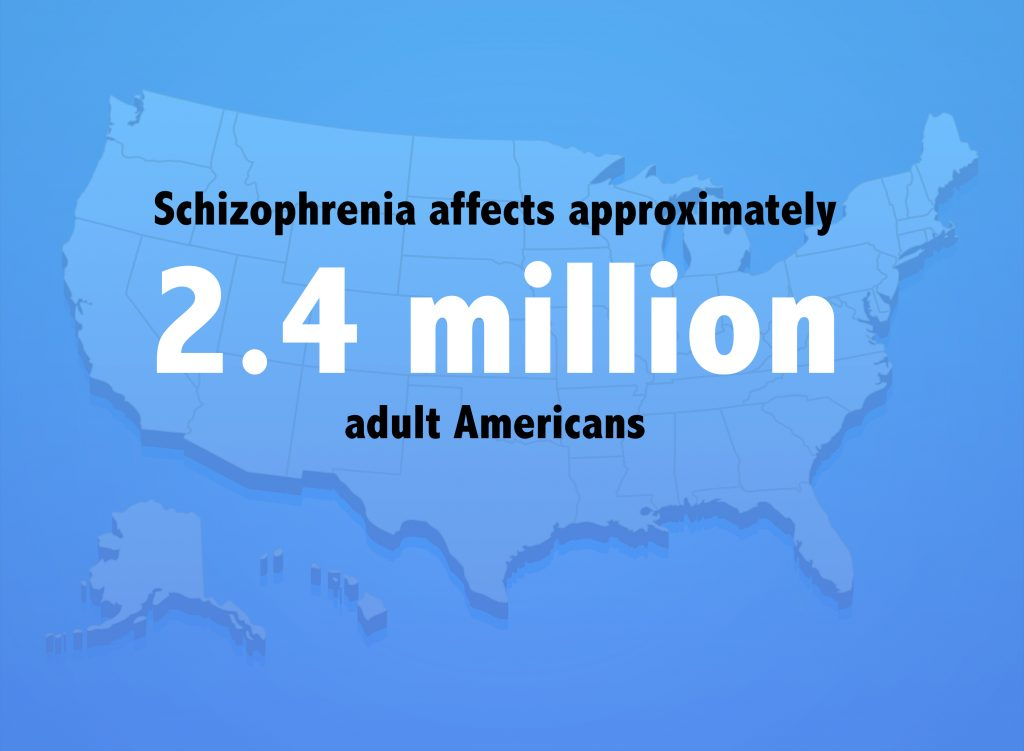 schizophrenia - signs of schizophrenia - schizophrenia