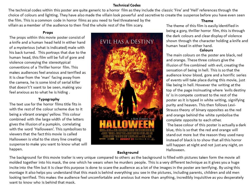 A2 Media Blog : Research - Horror Movie Poster Analysis ...