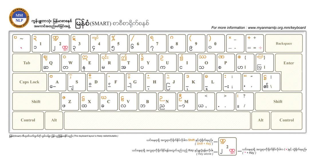 Myanmar 3 Unicode အပြည့်အစုံ ~ DTP for you