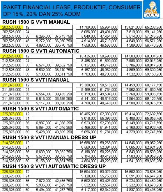 diskon all new kijang innova 2.4 g at diesel harga mobil toyota rush baru, wilayah bandung