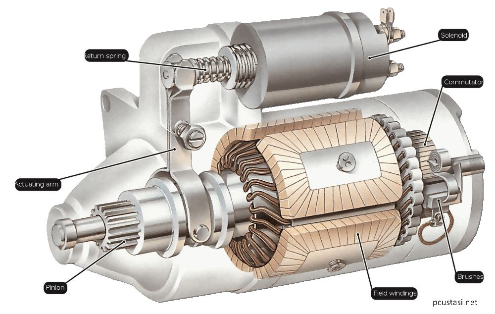 mars-motoru dişlisi