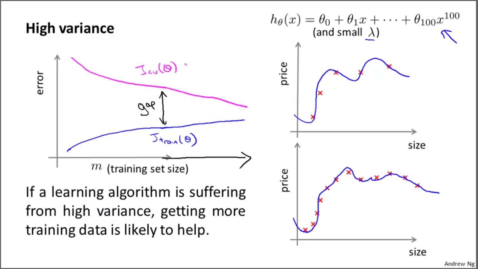 ANDREW NG MACHINE LEARNING COURSERA PRICE - Andrew Ng's