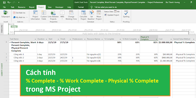 Cách tính % Complete, % Work Complete và Physical % Complete trong MS Project