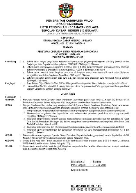 Contoh SK Pengangkatan Operator Sekolah Terbaru Format Word