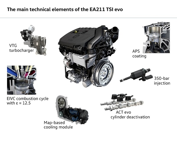 nuevos motores Volkswagen EA211 evo
