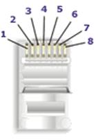 Cara Pemasangan Kabel RJ 45