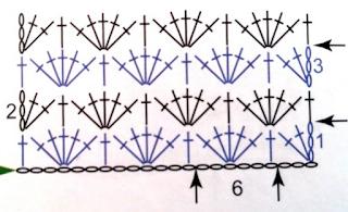 Telpatroon schelpen haken