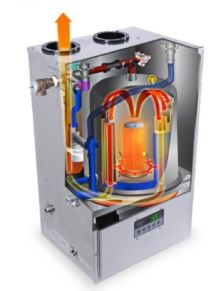Healthy Home Design Tankless Water Heaters Versus Hybrid